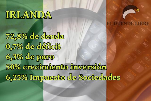 modelo económico irlandes